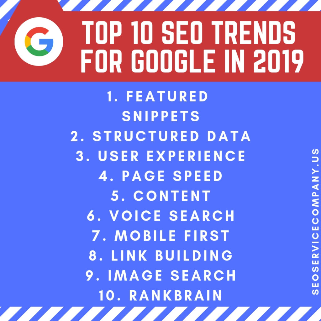 10 SEO Trends For Google In 2019 | Advertising Agency